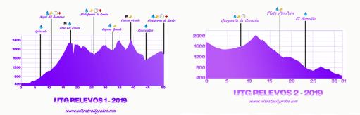 UTG Relevos (Tramo 1: 49 Km & 7.367 m+ / Tramo 2: 32 Km & 787 m+)
