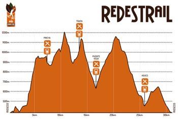 Redes Trail con 30,5km y 3750m de desnivel acumulado