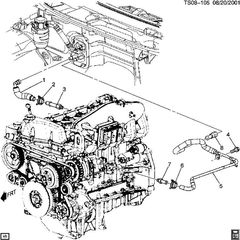 roger vivi ersaks: 2008 Chevy Trailblazer Engine Diagram