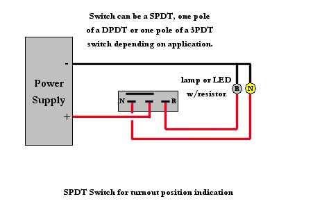 Tortoise Switch Wiring Dcc, Tortoise, Free Engine Image