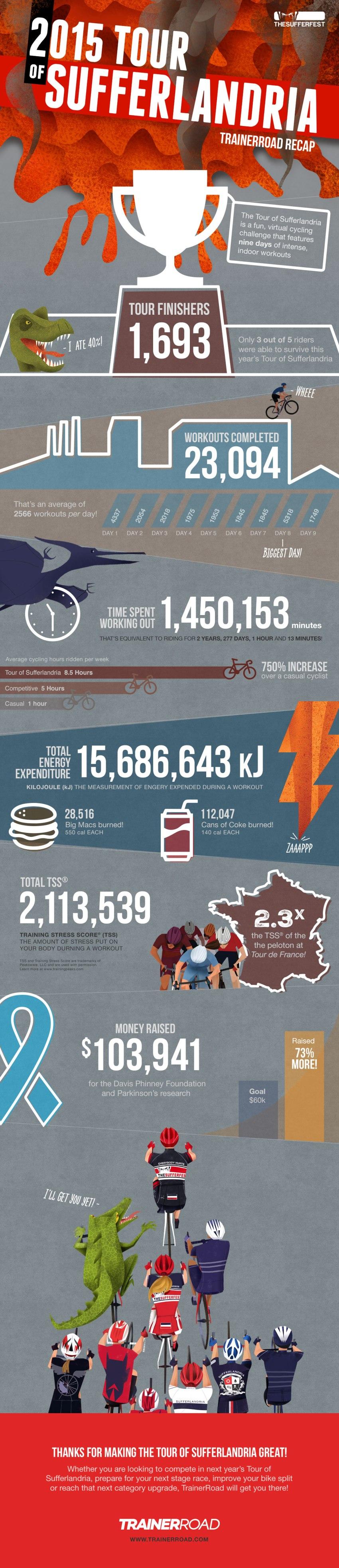 ToS-2015-Infographic-v1.6