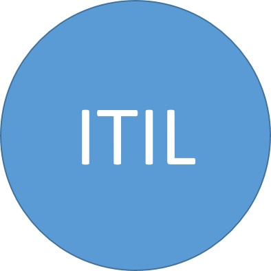 ITIL training sydney