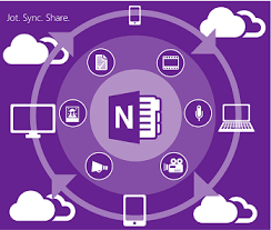 onenote training sydney