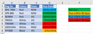 conditional format dates within 30, 60, 90 days