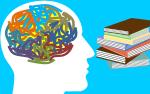 ADHD e QI. Quali aspetti incidono sul rendimento scolastico