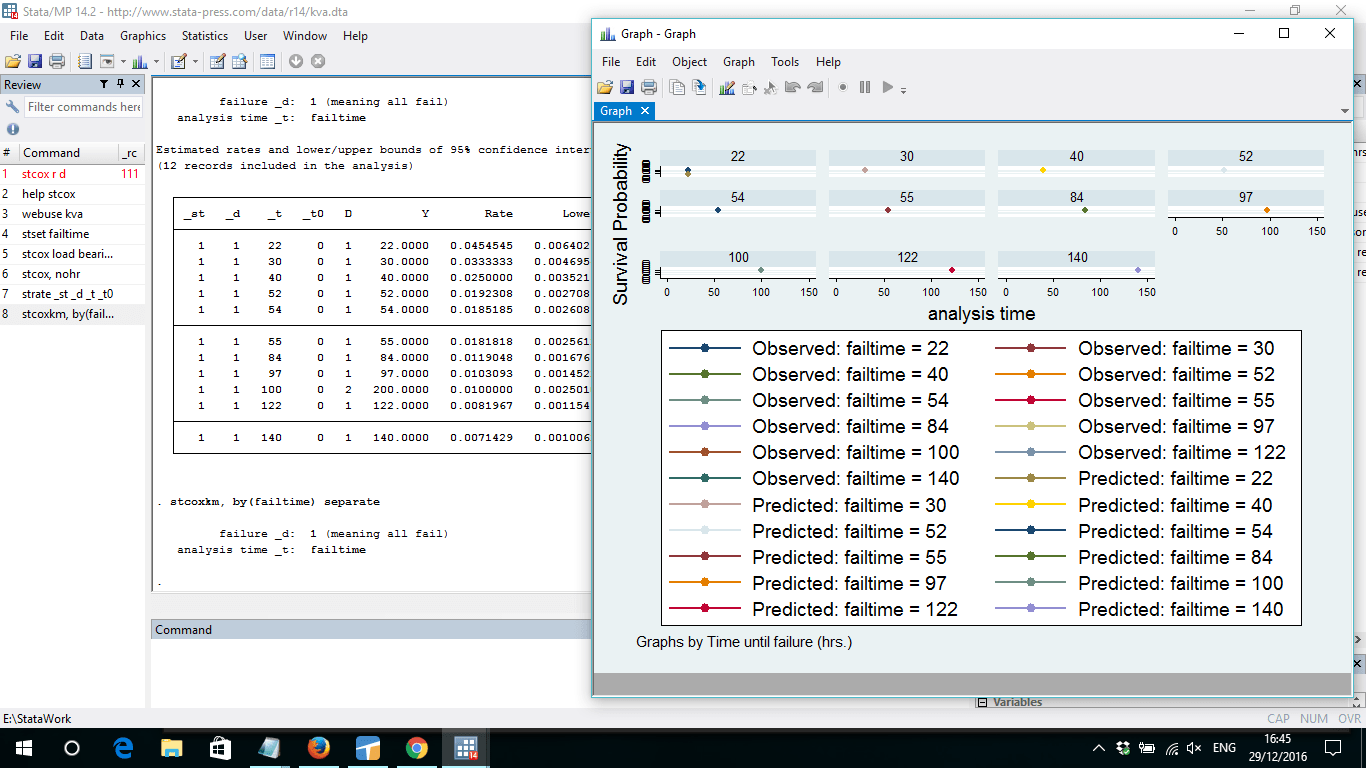 Econometrics using Stata – Training Pages