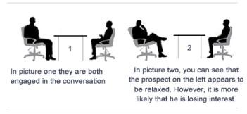 Hindari bahasa tubuh gestur body language di ruang meeting