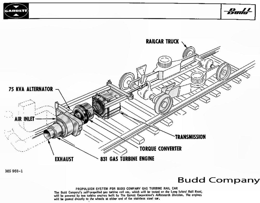 medium resolution of gt 1 2 propulsion diagram budd co