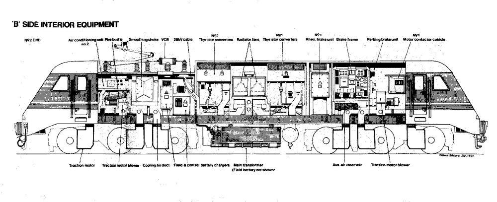 medium resolution of electric locomotive of a engineering diagram wiring diagram operations electric locomotive diagram parts