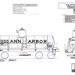 Auto Train Diagram Two Phase Electric Motor Wiring Rail Tank Car Railroad Elsavadorla