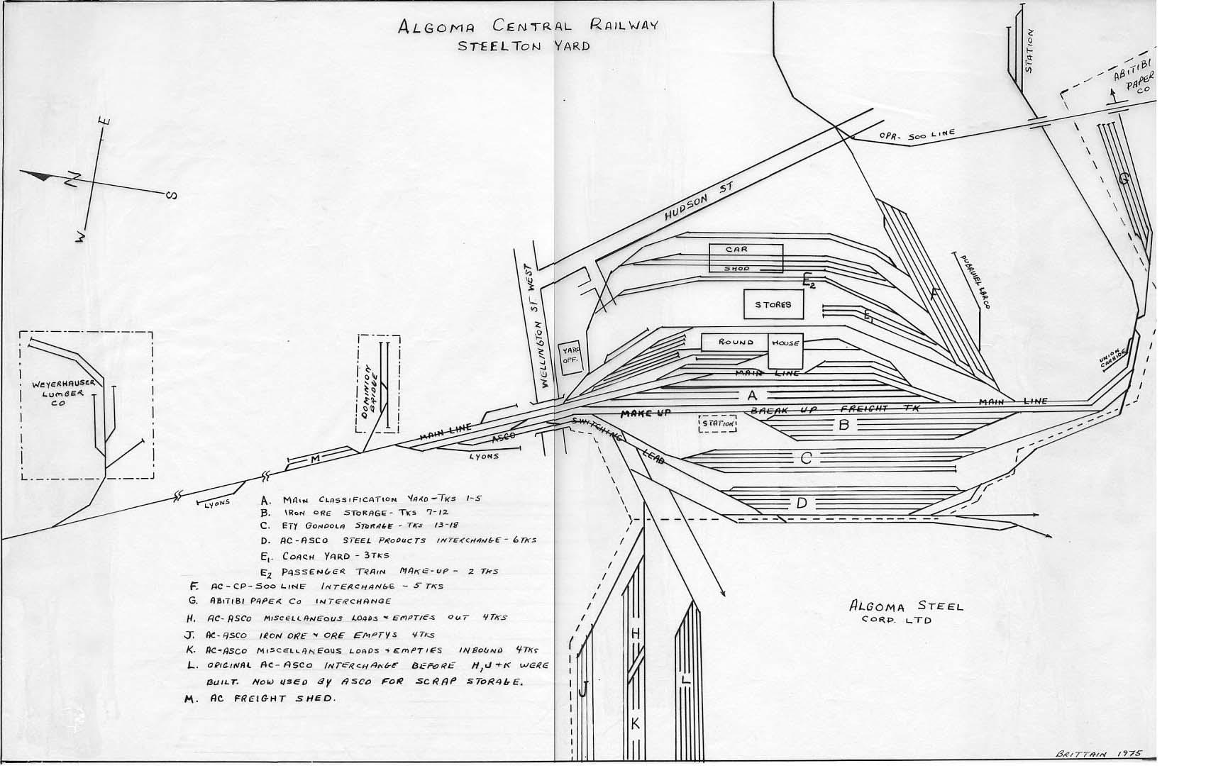 Steelton Yard Wawa Interchanges Hawk Jct. Michipicoten
