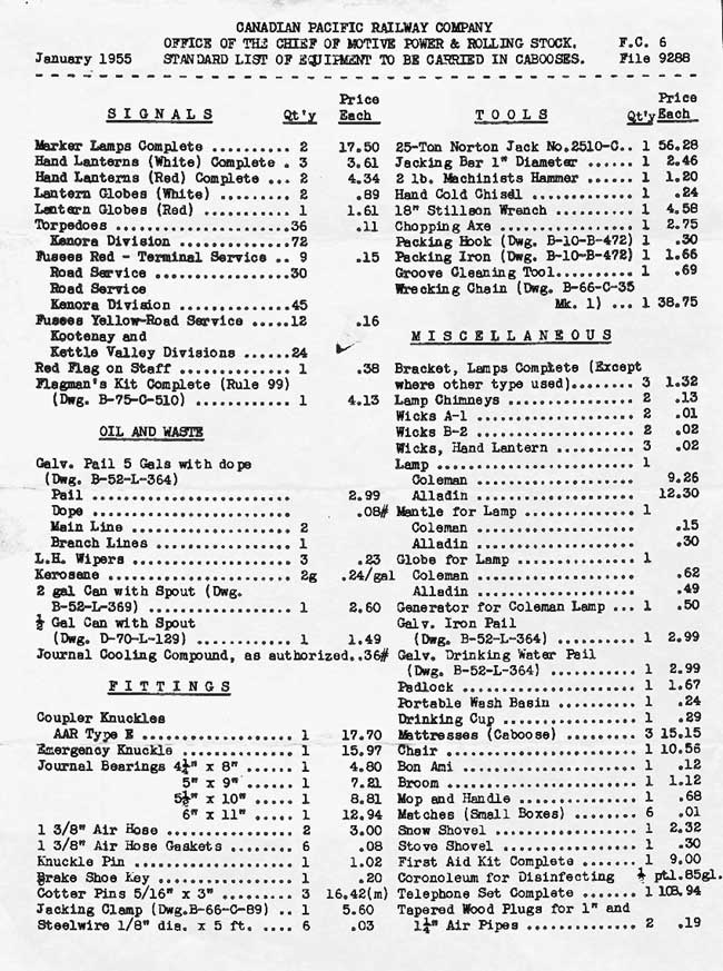 kitchen equipment list large cart cooking interior home page of carried in old time trains