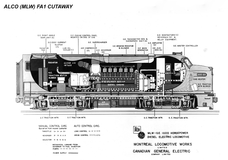 Alco/MLW FA and FB units