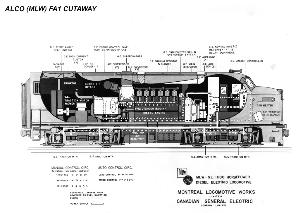 Diesel Train Engines Work Diagram Pictures to Pin on