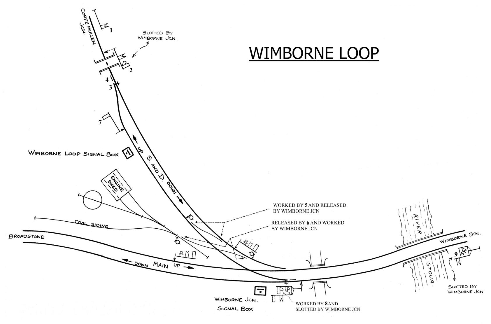Wimborne Loop Signal Diagram C