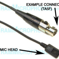 Xlr Connector Wiring Diagram Philips Avance Food Processor Price Tram Lavalier Microphones And Mic Clips Trammicrophones Com