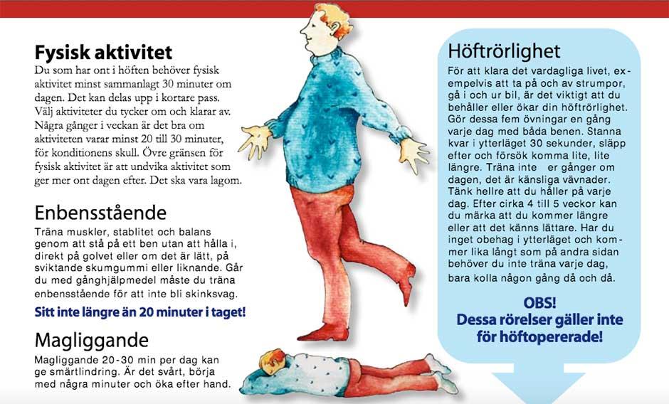 träna med artros