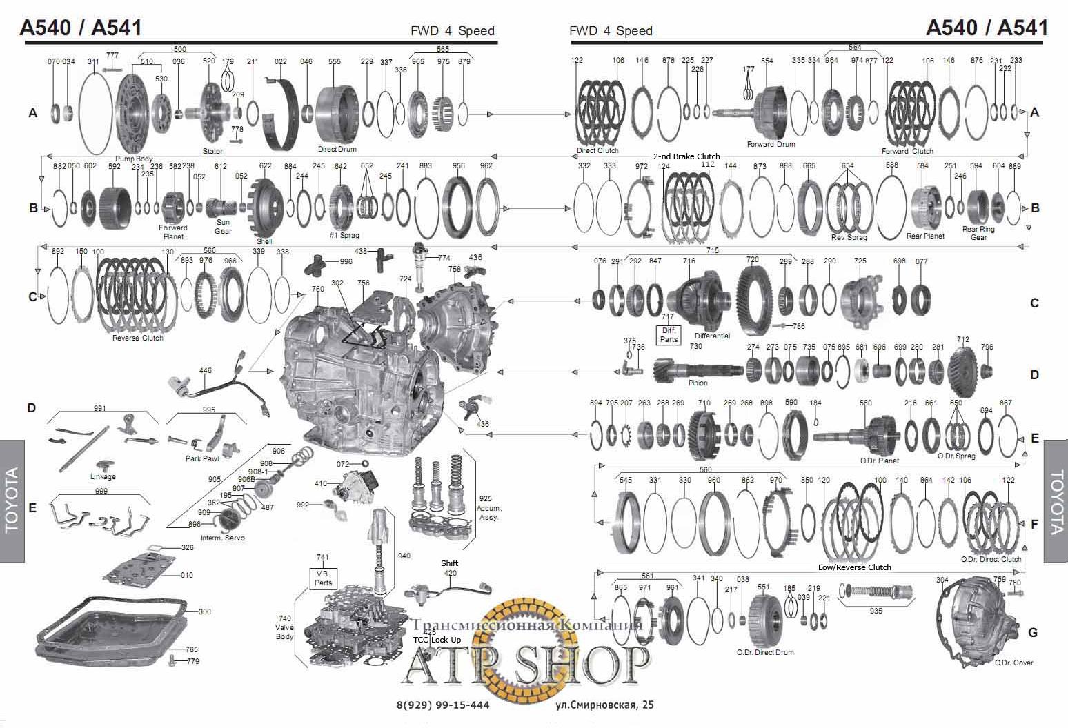 АКПП A540 / A541 справочная информация, Проблемы, типичные