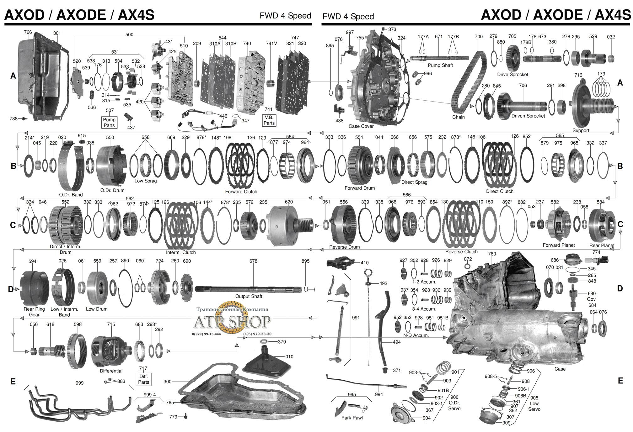 AXOD / AXOD-E / AX4S справочные данные transakpp.ru