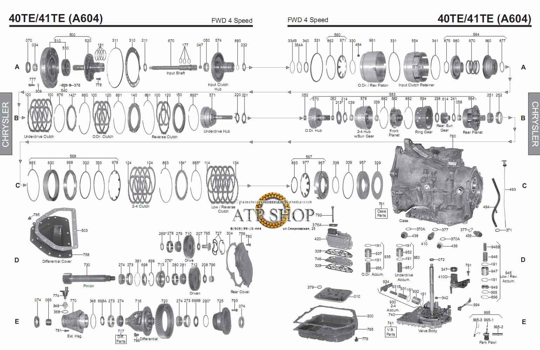 A604, 40TE/ 41TE Крайслер, Описание болезни цены на запчасти