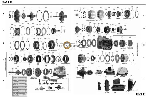 small resolution of it s electric well electrical common problems with the chrysler 62te rh etereman com 2009 dodge journey engine diagram 2009 dodge journey transmission fluid