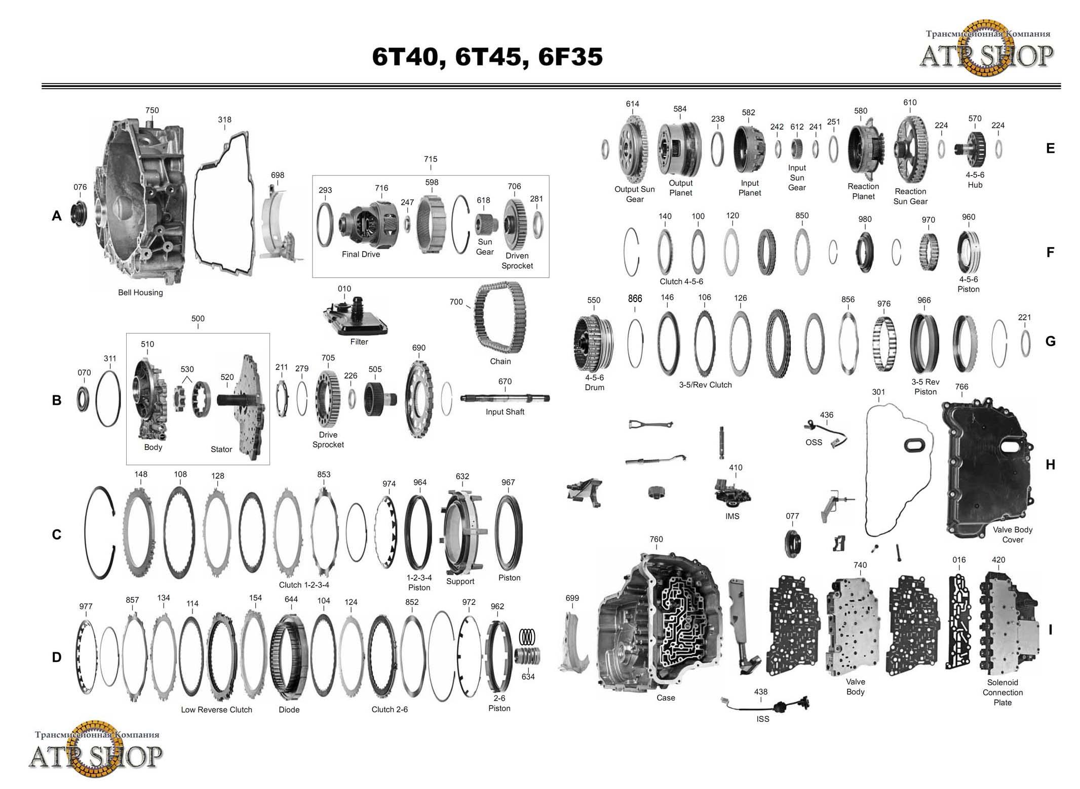 АКПП 6F35 Ford Описание, Каталог, Цены, Типичные болезни.