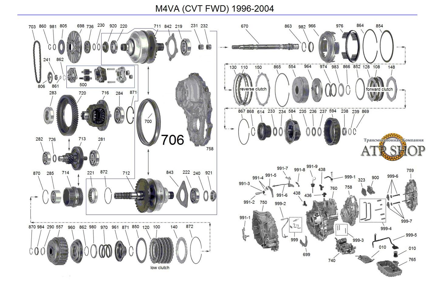 Cvt M4va Slya Civic Fit Honda