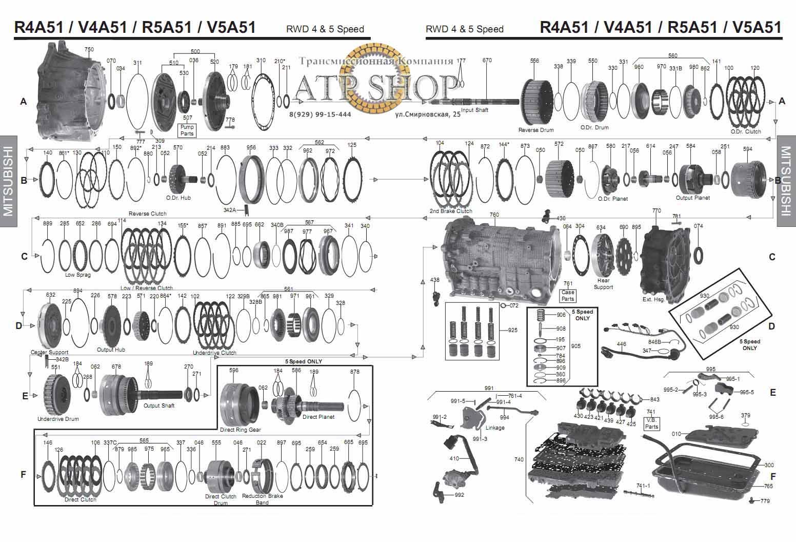 V4A51, V5A51 Описание Цены Болезни.