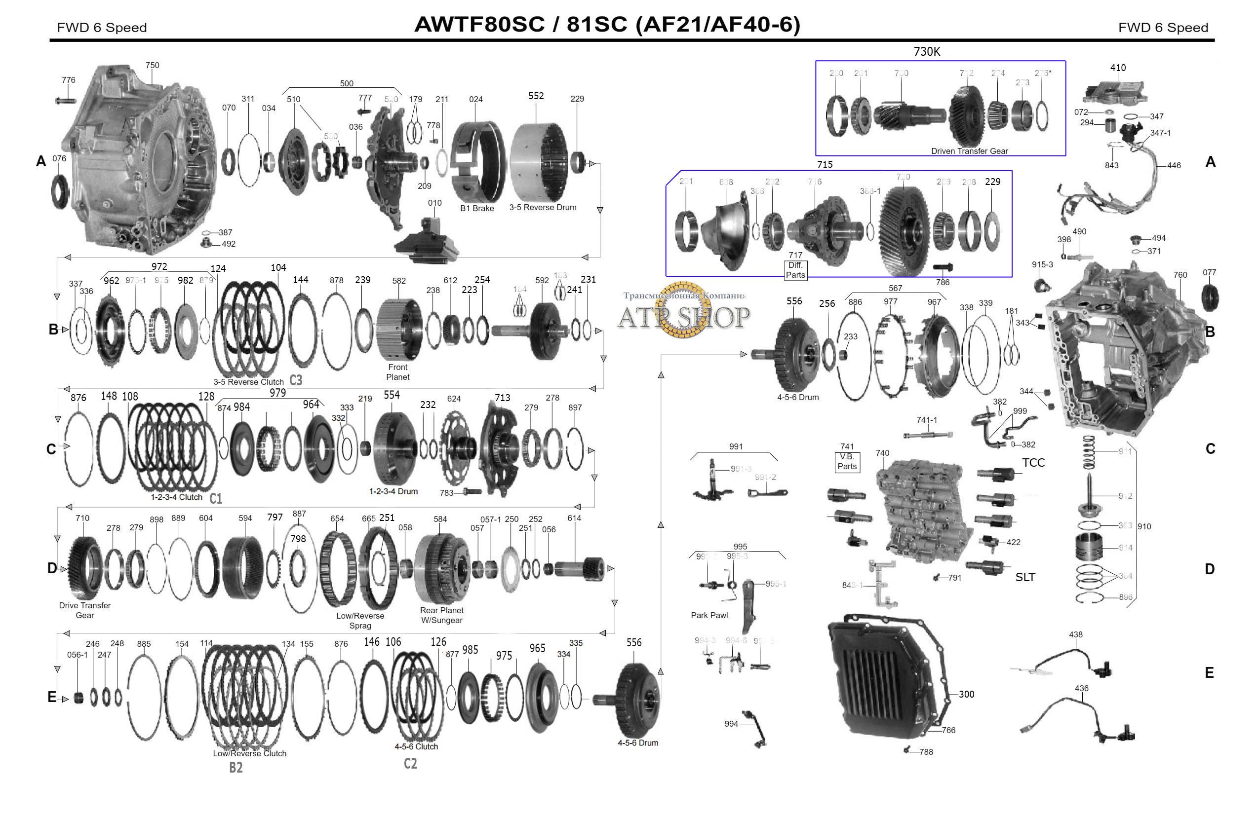 TF-80SC/ TF-81SC (AF21, AF40), Описание Слабые места, Цены