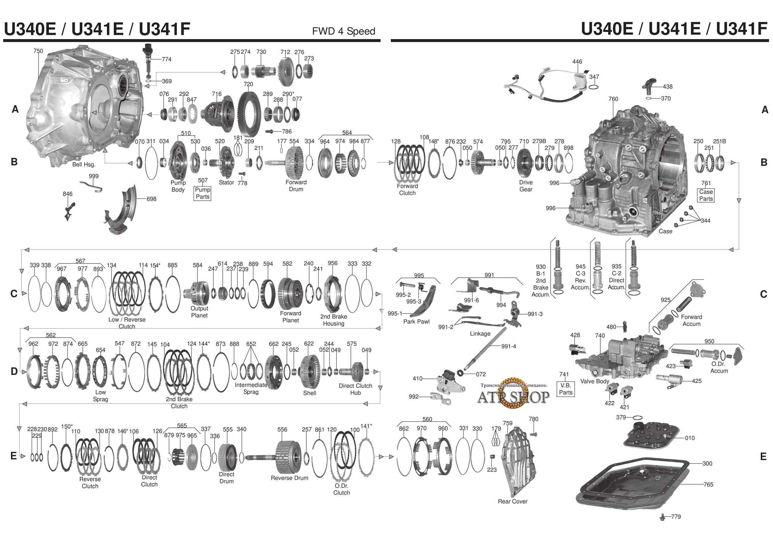 U340E (U341) Описание, Болезни, Ремонт, Цены.