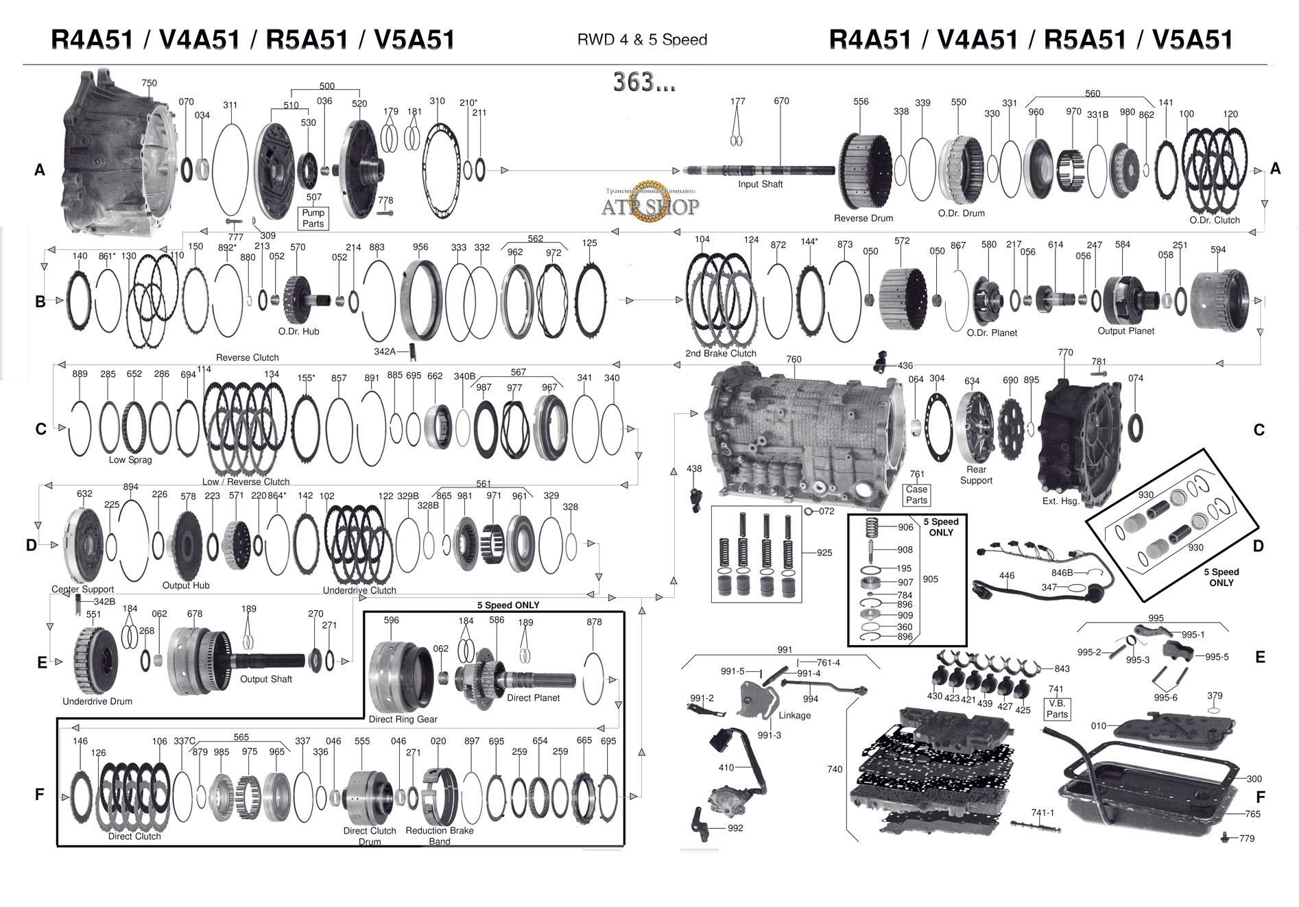 V4A51_1 dodge 518 transmission diagram browse data wiring diagram