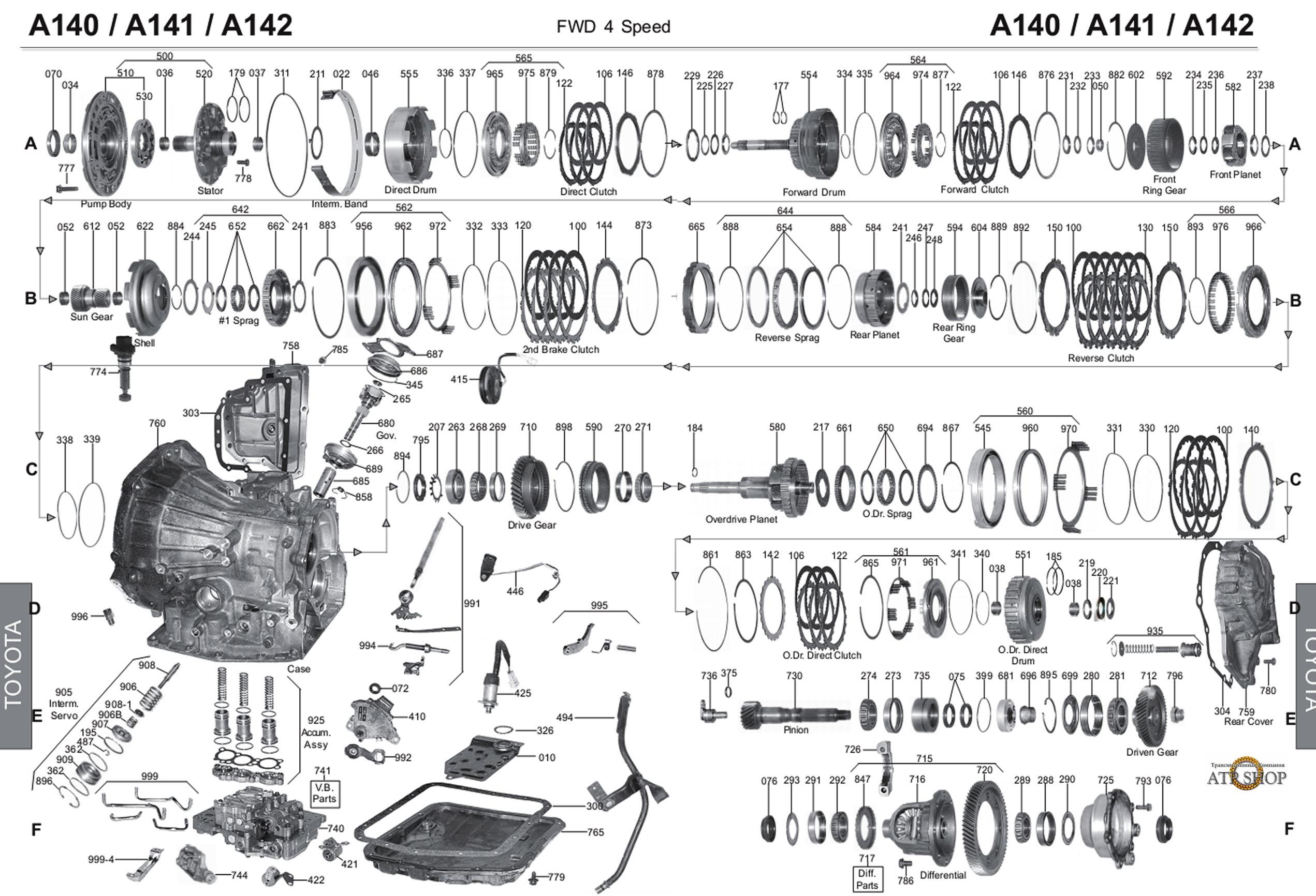 А140E, А240...247E, Описание, Особенности, Болезни
