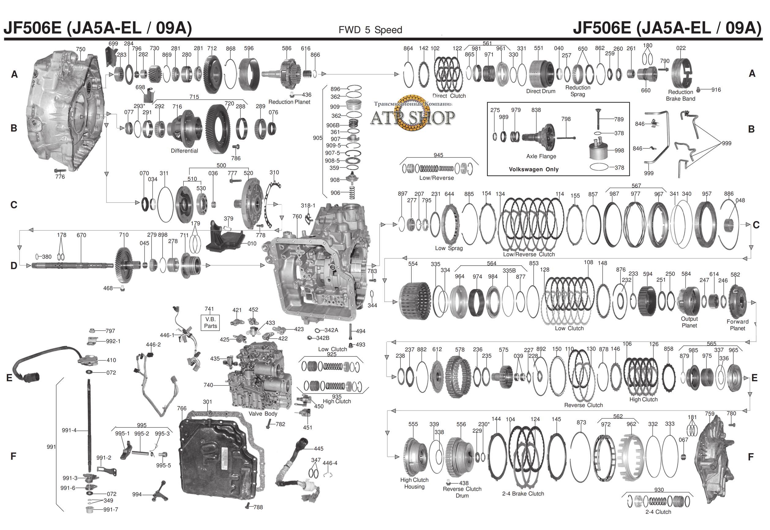 09A (JF506E) Описание, Типичные болезни, запчасти Цены.