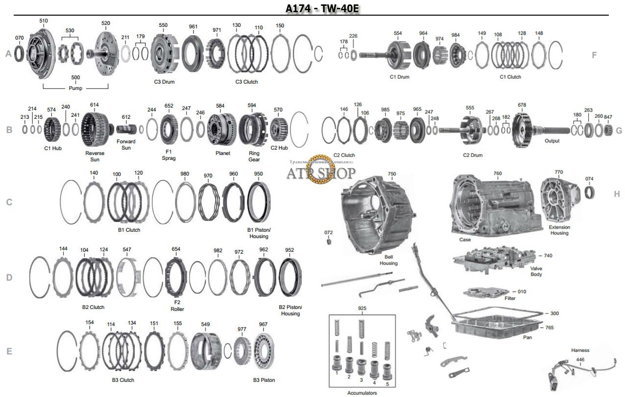 A174E, TW-40LS, TW-40E Описание справочные данные.