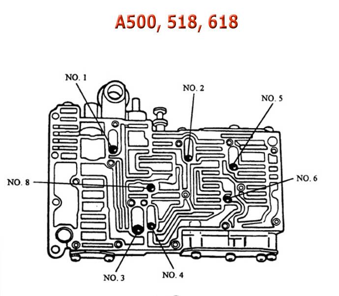 A500, 40RH, 42RH, 42RE, 44RE (Chrysler) Описание Болезни