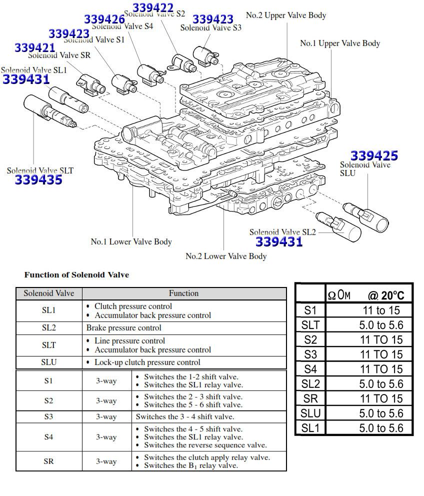 A960E АКПП Лексус справочная информация, Описание Типичные