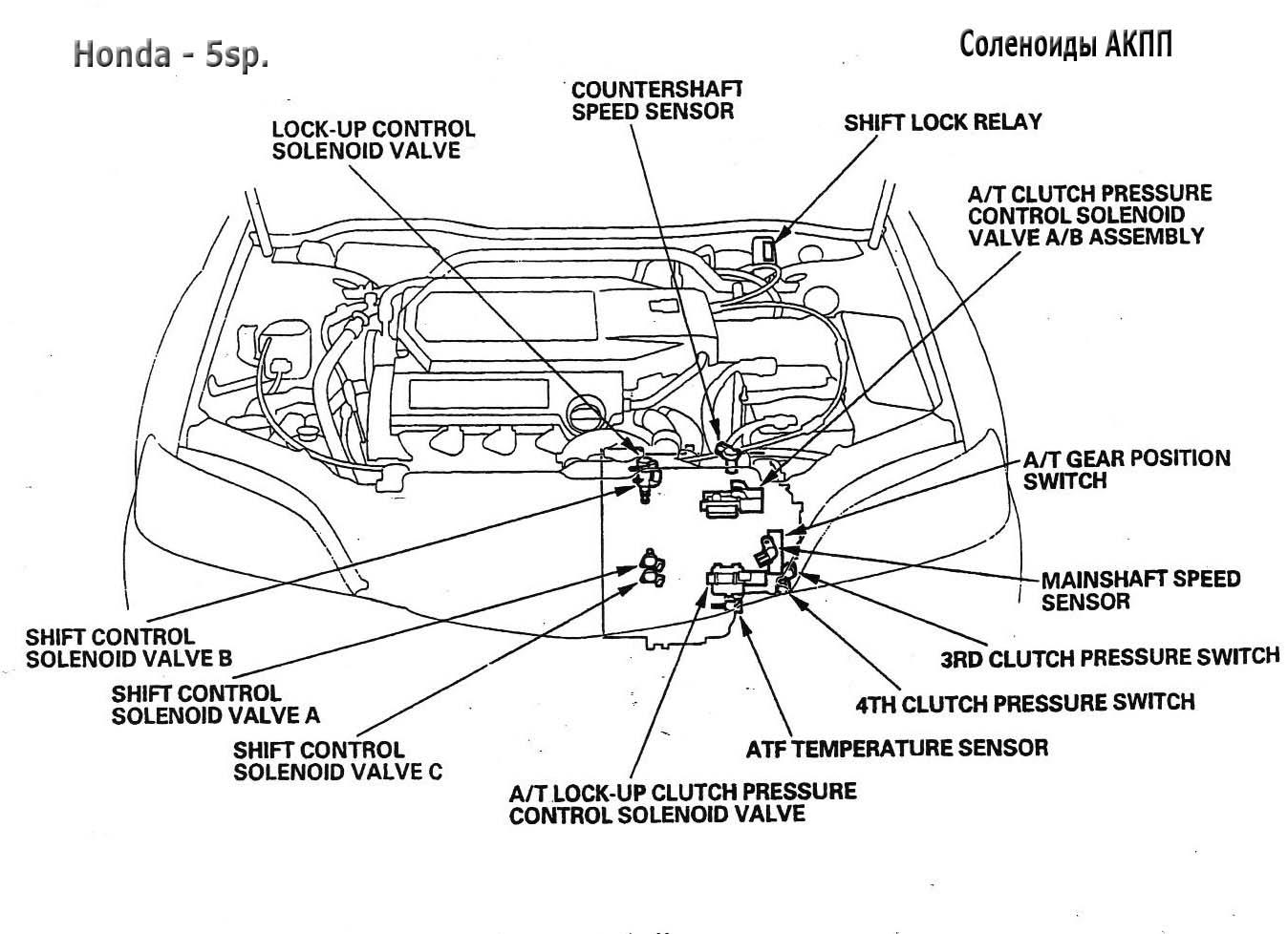 5sp Honda, MDKA, BDKA, MGHA, B7WA, MW7A, MGFA