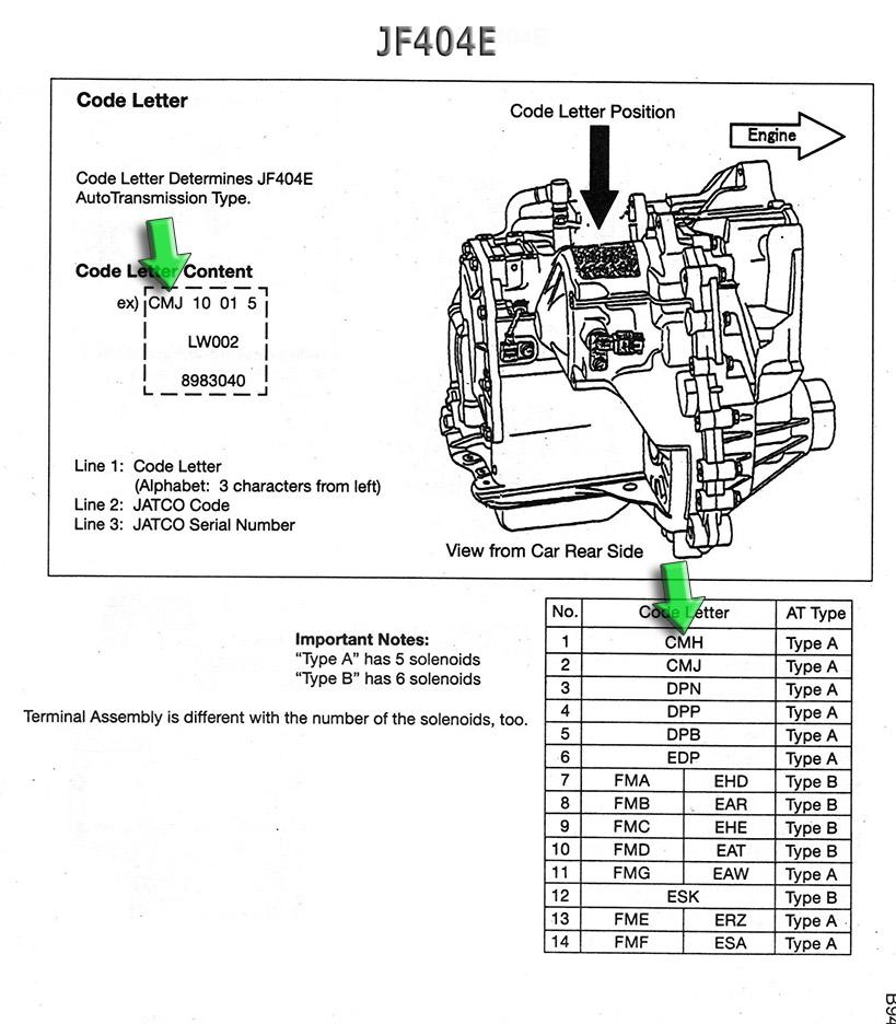 JF404E, Описание, Цены, Болезни