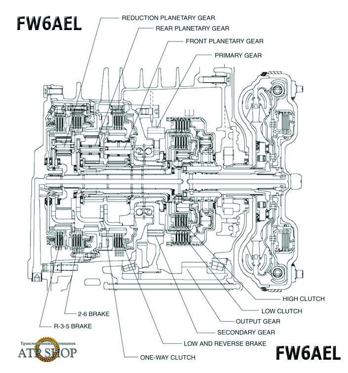 FW6A-EL, GW6A-EL Мазда\ Форд Справочная информация для ремонта