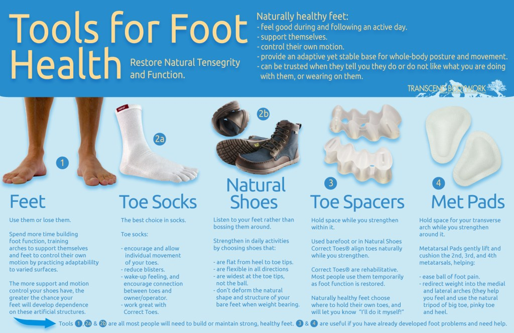 Foot Health Tools 2015