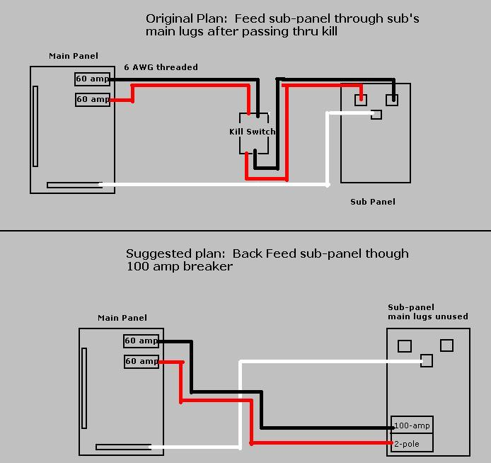 main panel to sub wiring diagram central air conditioner backfeeding a electrical diy chatroom home improvement forum