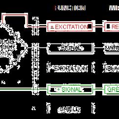 Furuno Transducer Wiring Diagram 1999 Jeep Wrangler Fuse Schema Color Code Techniques Mpe
