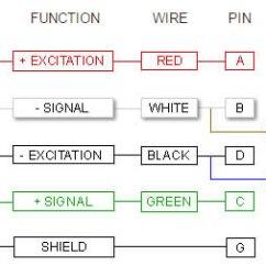 Torque Transducer Wiring Diagram Eaton Iec Motor Starter Color Code   Techniques