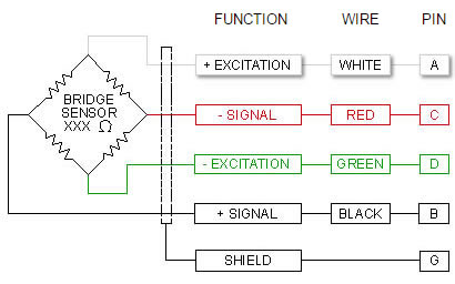 photocell installation wiring diagram for sony xplod 100db colour coding all data online 3 wire