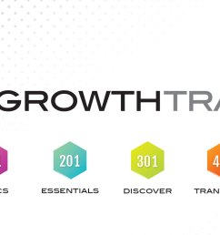 growth track [ 1920 x 1080 Pixel ]