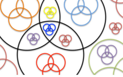 Venn and the Art of Product Management