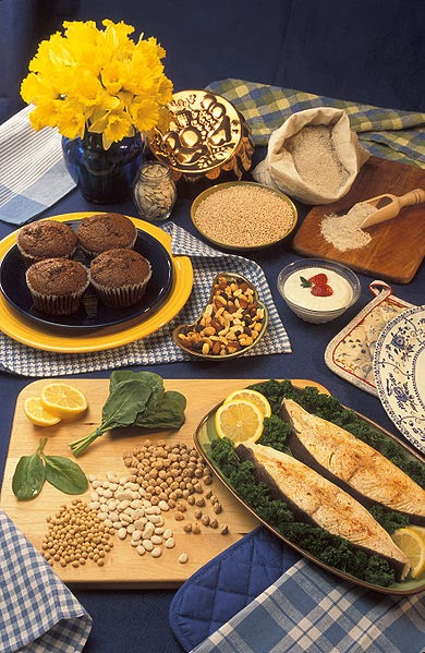 Food - Suggestions For Spiritual Growth As Energy Beings