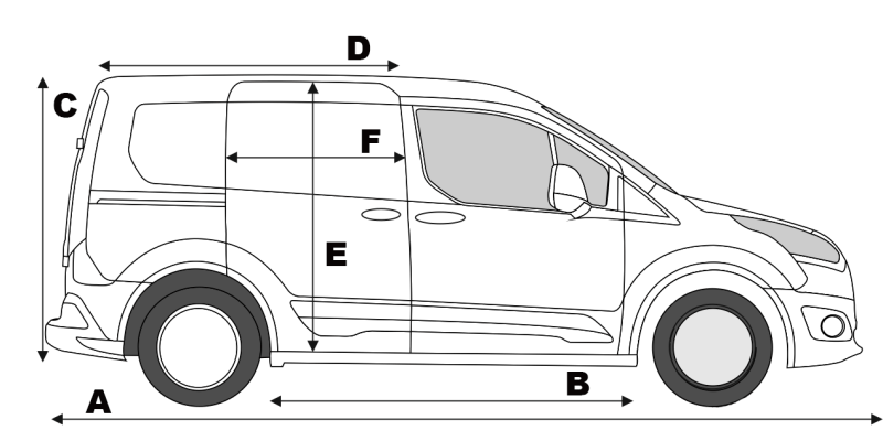Ford Transit Connect Mk2 Specifications