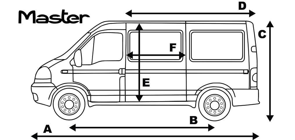 Renault Master 2010 Maße