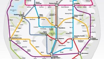 Subway Map Of The Brain.Transit Maps Fantasy Map Brain Subway For Hsbc Ad Campaign By